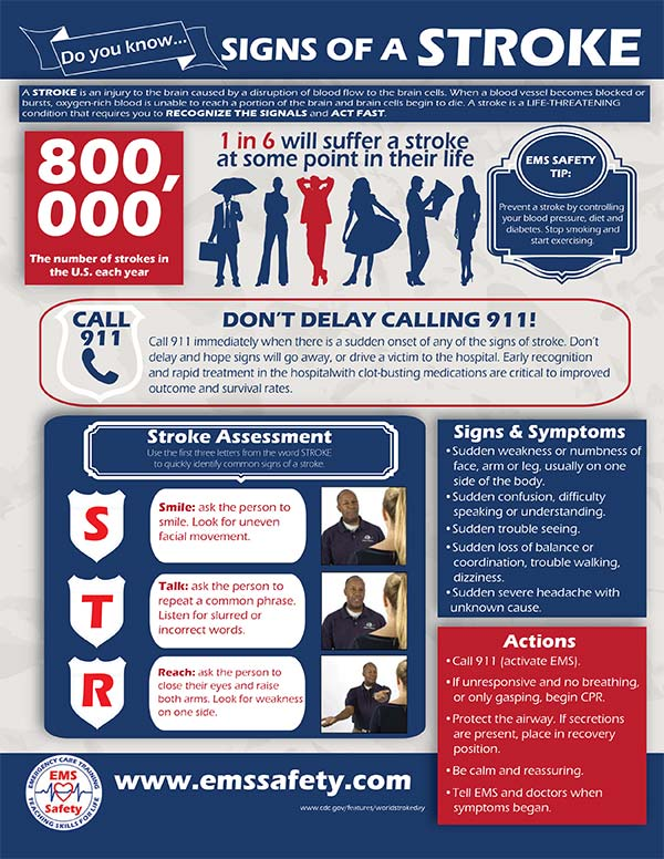 Stroke Awareness Month Infographic image