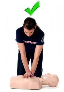 Right CPR Method