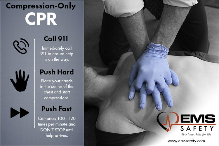 Rescue Breaths CPR