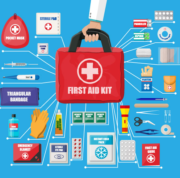 First Aid Kit & Emergency Survival Kits